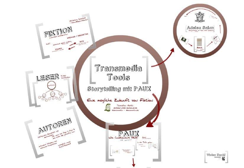 Tools: Storytelling mit paux